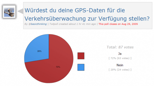 Google-GPS-Daten-Umfrage