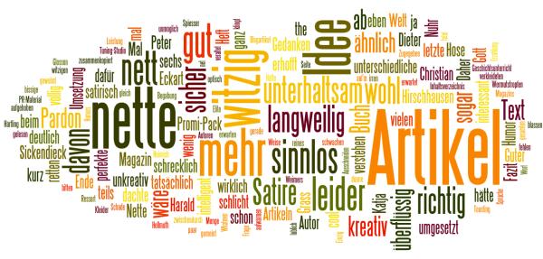 Pardon-Wortwolke von Wordle.net