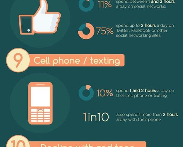 Top 10 Zeitfresser: Beachtenswerte Infografik (Bild: OfficeTime.net)